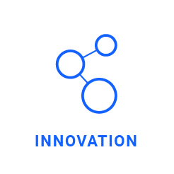 Icon innovation